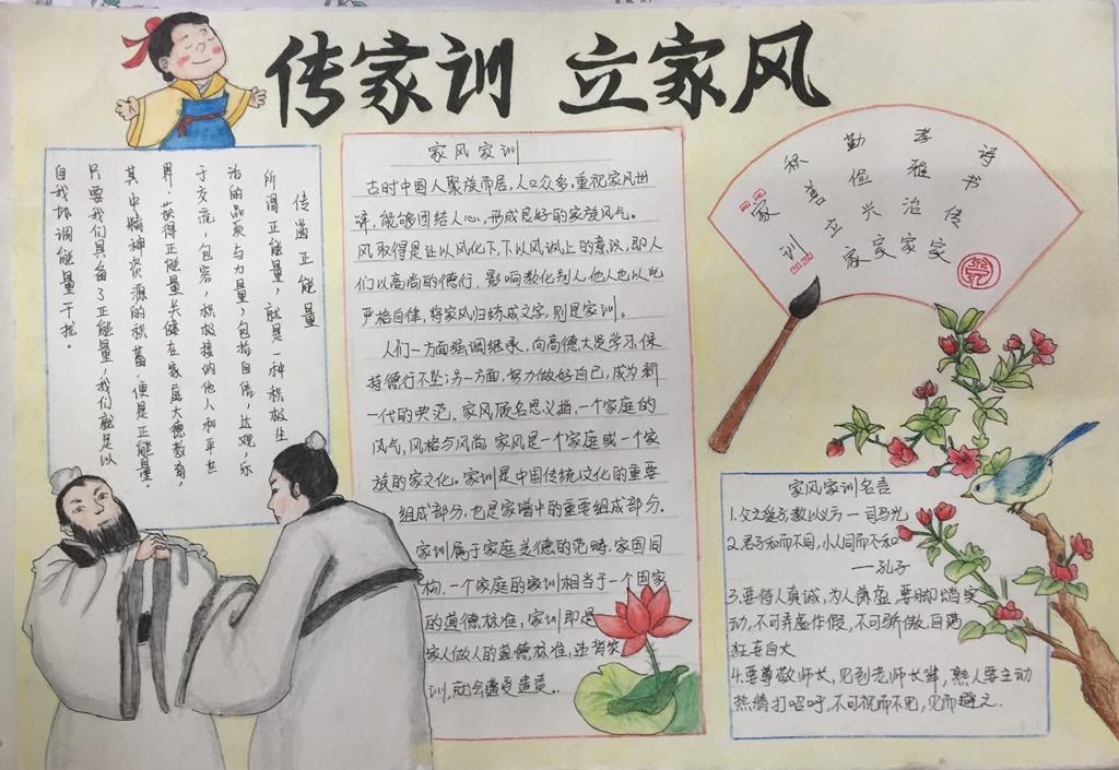 """""""传家训,立家风""""主题手抄报获奖作品通报"""